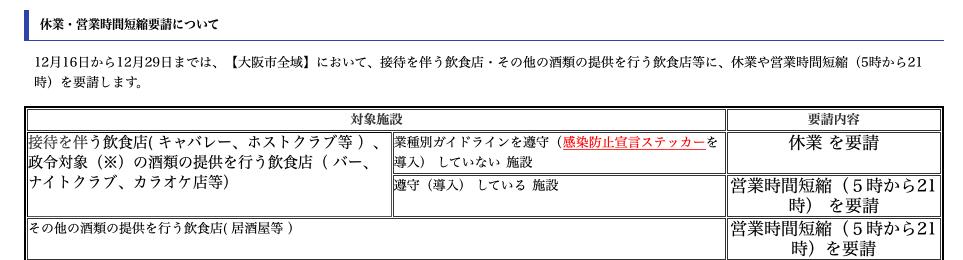 令和2年12月29日までコロナ感染症『レッドステージ(警戒)の対応方針に基づく要請』の発令の要請に従い、この期間の営業時間を変更いたします(さらなる期間延長)