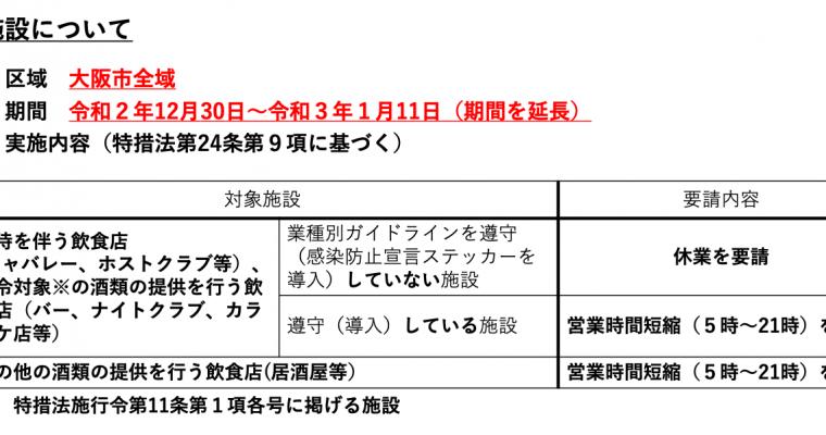 令和3年1月11日までコロナ感染症『レッドステージ(警戒)の対応方針に基づく要請』の発令の要請に従い、この期間の営業時間を変更いたします(三度によるさらなる期間延長)
