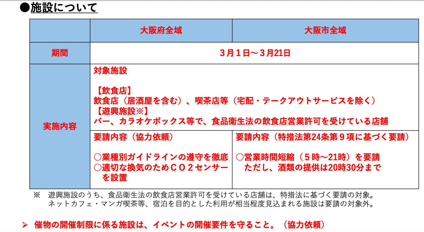 令和3年3月1日から3月21日までコロナ感染症『イエローステージ(警戒)2の対応方針に基づく要請』の発令の要請に従い、この期間の営業時間を変更いたします