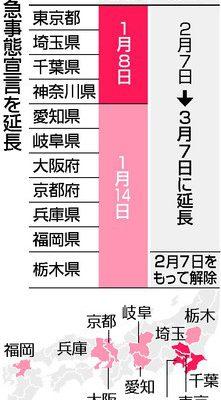 令和3年3月7日まで日本国政府より新型コロナ感染症『緊急事態宣言』発令延長の要請に従い、この期間のライブ営業時間を変更をいたします