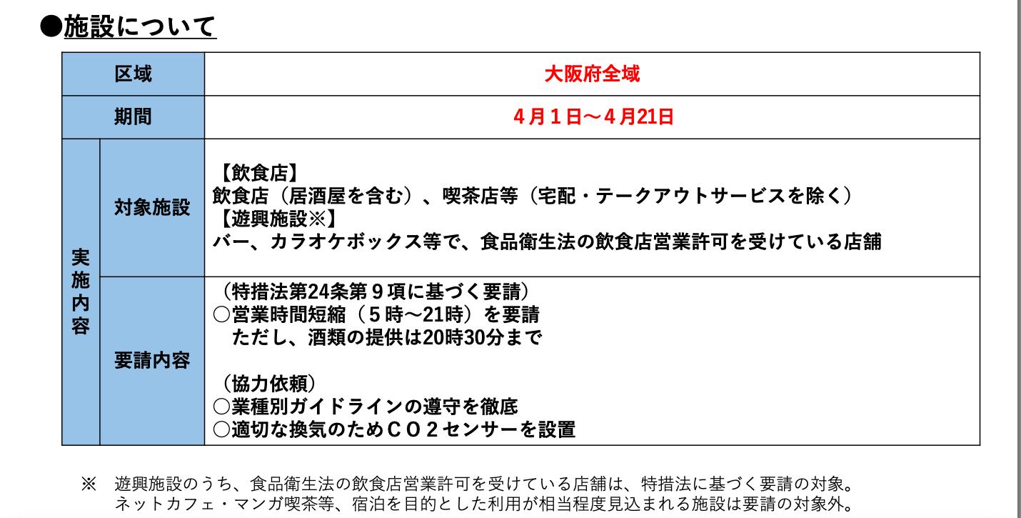 令和3年4月21日までコロナ感染症『イエローステージ(警戒)の対応方針に基づく要請』の発令の要請に従い、この期間の営業時間を変更いたします(さらなる期間延長)