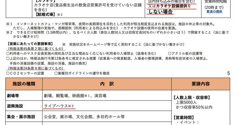 令和3年8月2日から8月31日まで日本国政府(大阪府)より新型コロナ感染症『緊急事態宣言』発令の要請に従い、この期間のライブ営業時間を変更いたします。