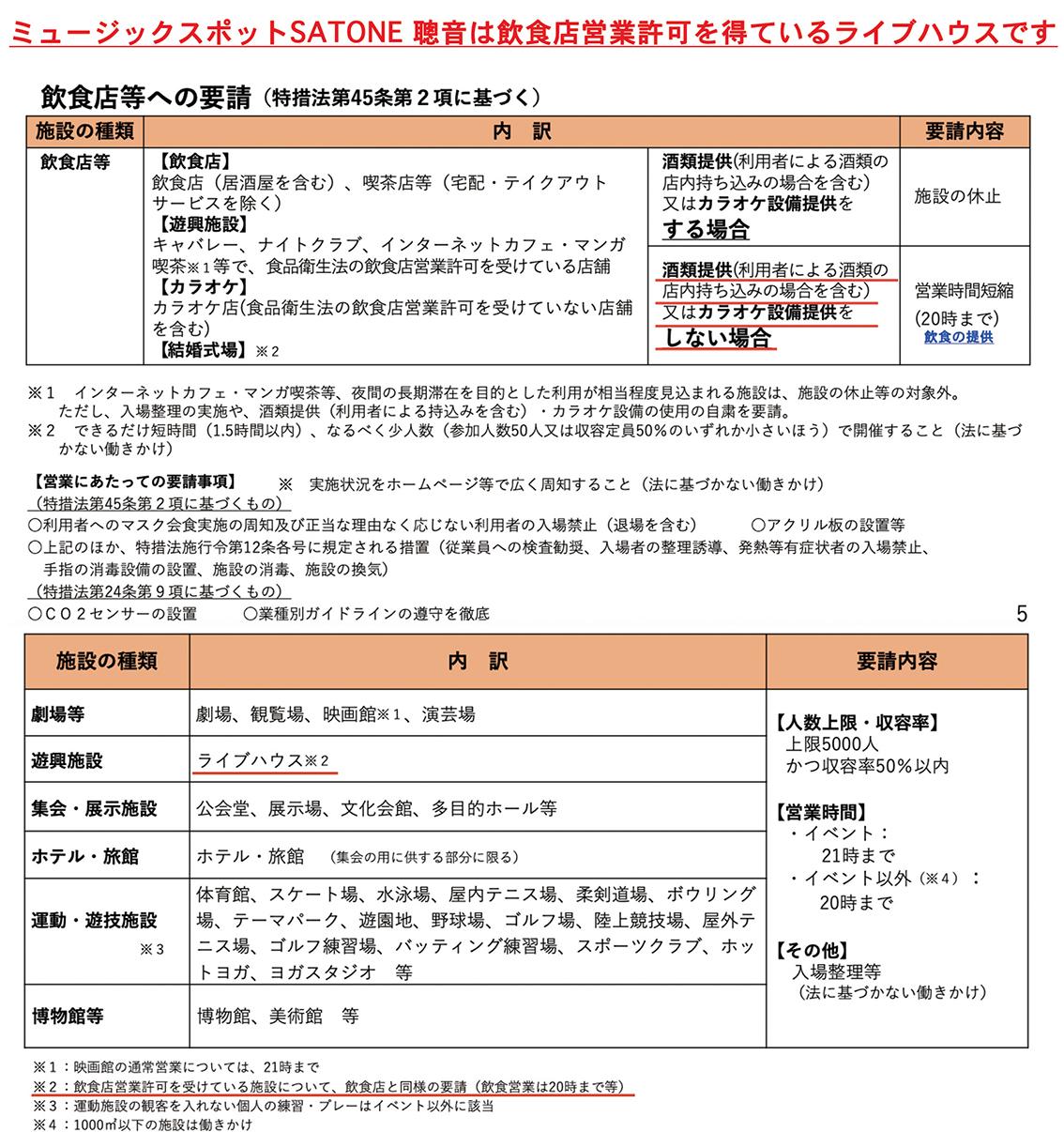 令和3年9月12日まで日本国政府(大阪府)より新型コロナ感染症『緊急事態宣言』延長発令の要請に従い、この期間のライブ営業時間を変更いたします。