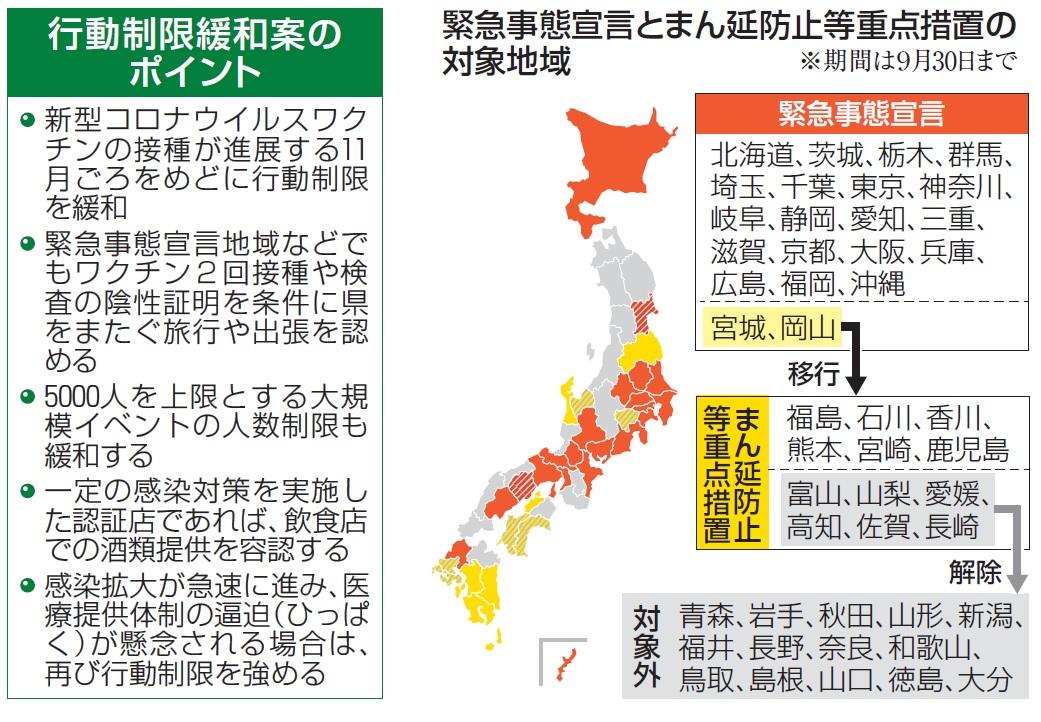 令和3年9月30日まで日本国政府(大阪府)より新型コロナ感染症『緊急事態宣言』再延長発令の要請に従い、この期間のライブ営業時間を変更いたします。